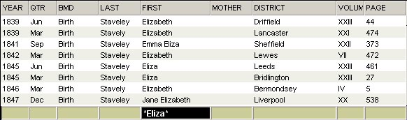 Screen Shot - Search for Eliza or Elizabeth as a first or middle name